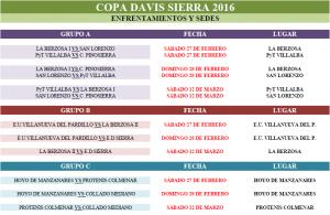 Imagen Copa Davis Sierra 2016