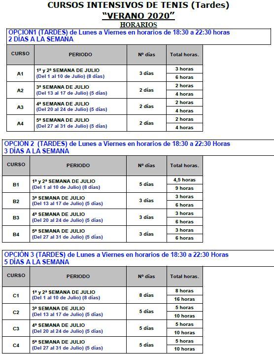 Cursos intensivos de tenis Julio 2020